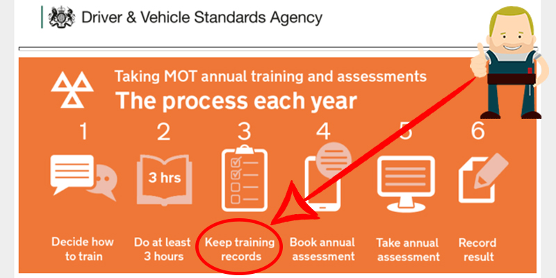 MOT training records. Can you provide evidence?