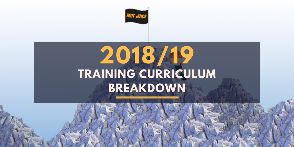 2018/19 Training curriculum breakdown