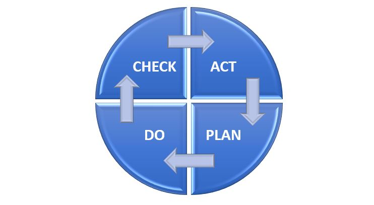 What is an MOT Quality Management System
