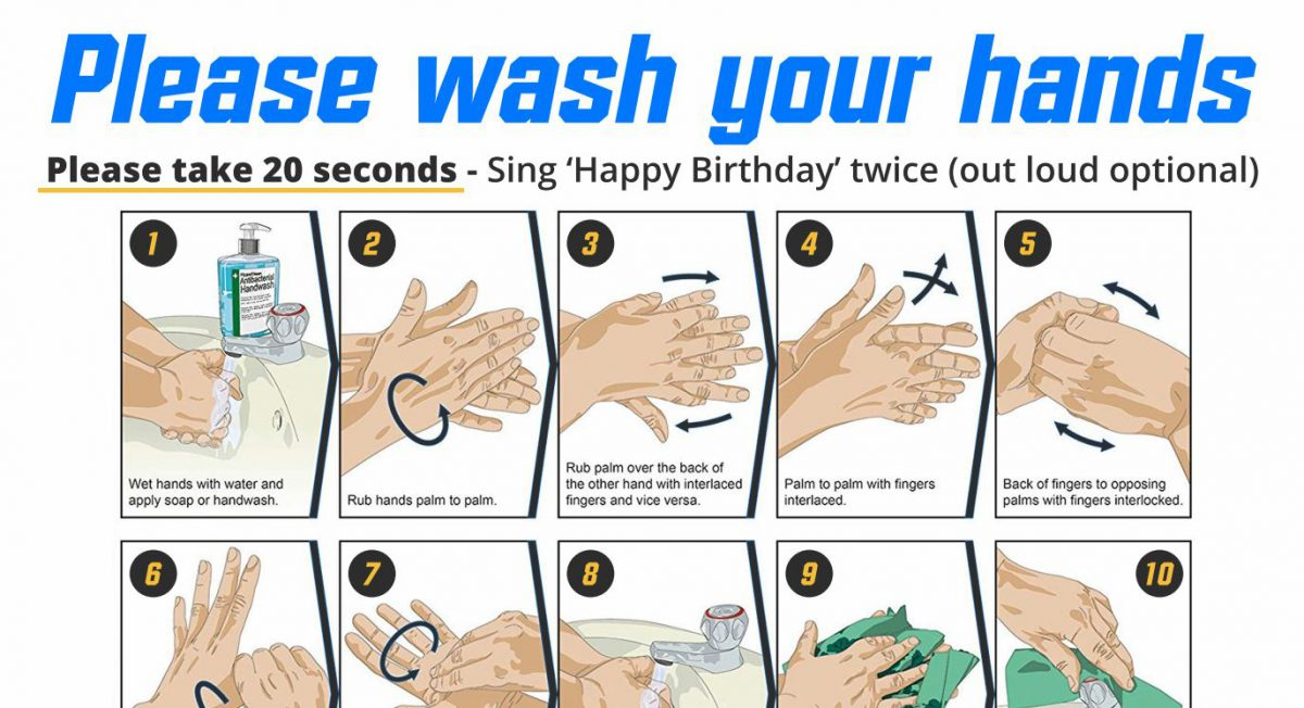 How to wash your hands properly poster