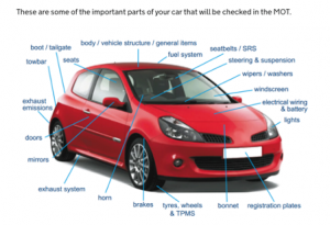 MOT Customer Service poster - Elements of a car that are inspected during an MOT